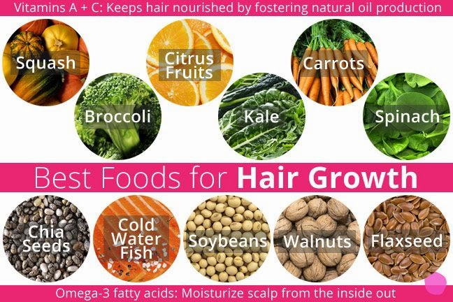 What role is played by diet in the growth of hair?