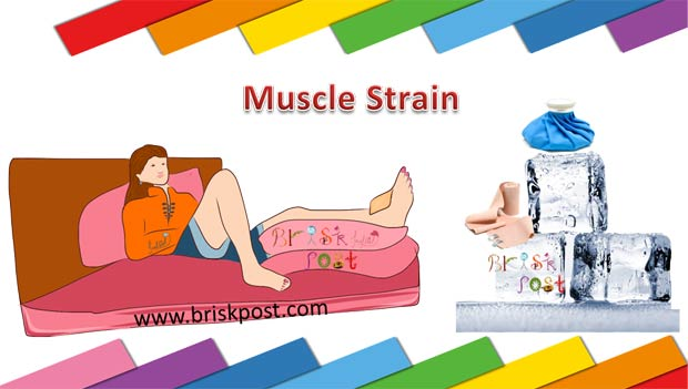 Muscle Strain treatment methods: Rest, Ice, Compression, Elevation