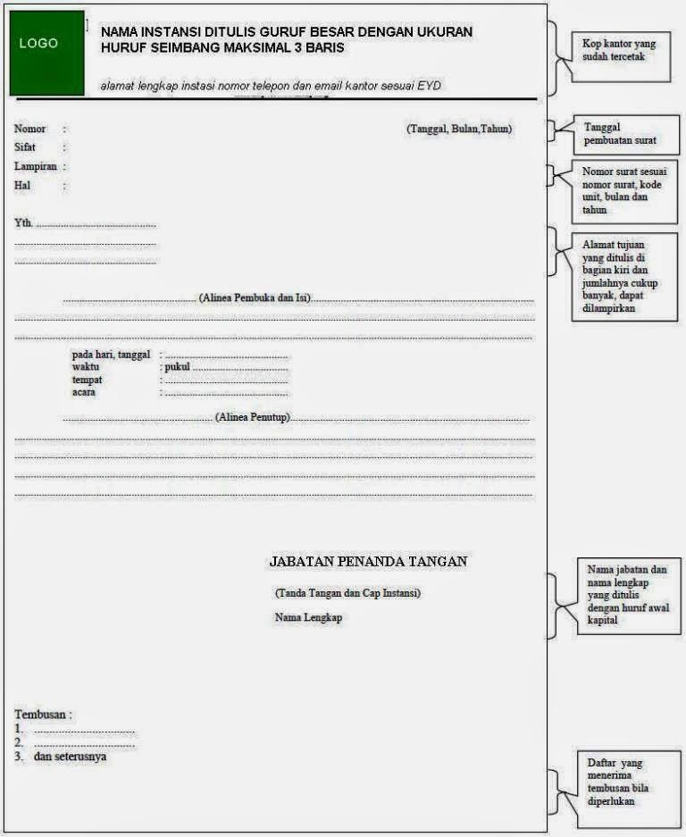 contoh surat undangan resmi dinas instasnsi pemerintah