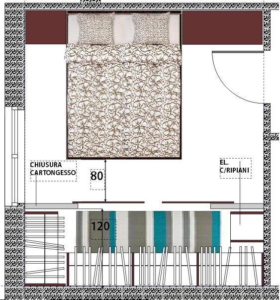 cabina armadio. - blog arredamento - Misure Standard Per Una Cabina Armadio