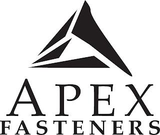 """Apex T.G"" Hiring Freshes As Java J2ee Trainees @ Noida"