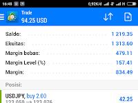 Trading 2 Jam Hasilkan 10 Dolar Per Hari
