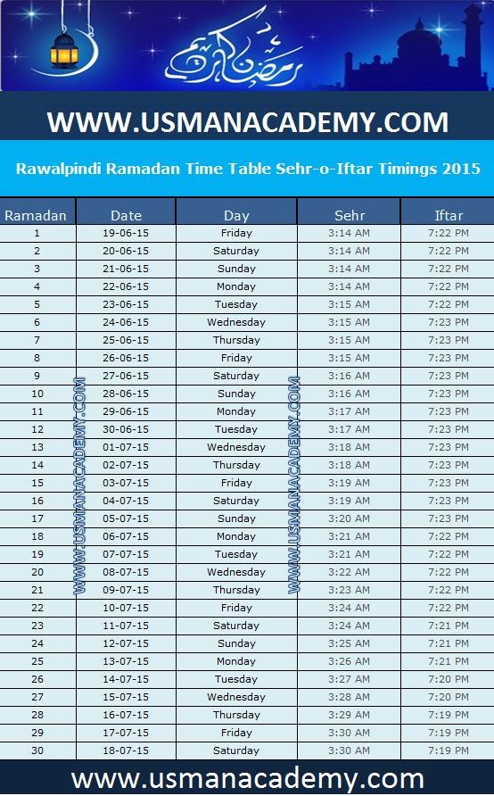 Dates of ramadan 2019 in Perth