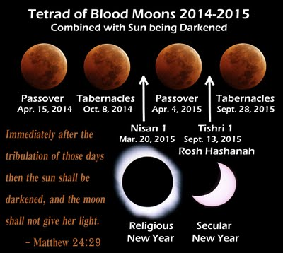 "Watched John Hagee's ""Four Blood Moons"" So You Don't Have To"