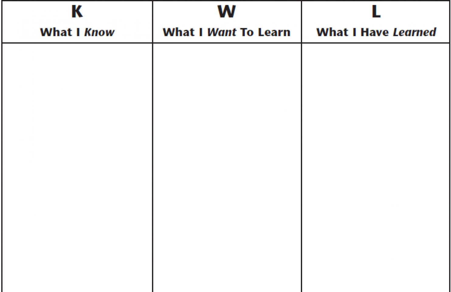 Worksheets What Is Kwl Chart? the k w l chart restless pedagogue ask students to write down what they already know about a subject want learn it and then at end actually learned