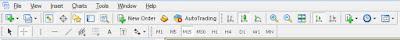 Gambar Toolbars pada Meta Trader
