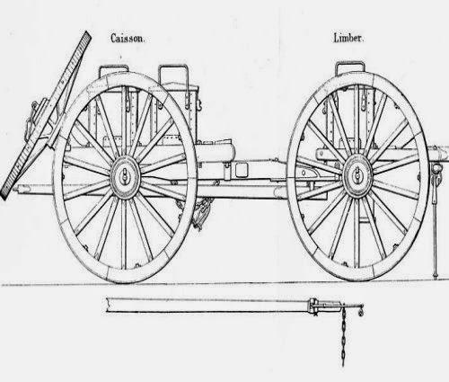 Artillery Caissons picture 4