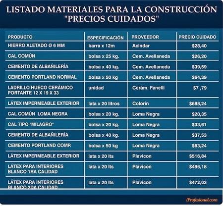 Se dieron a conocer los precios cuidados en materiales - Materiales de construccion precios ...