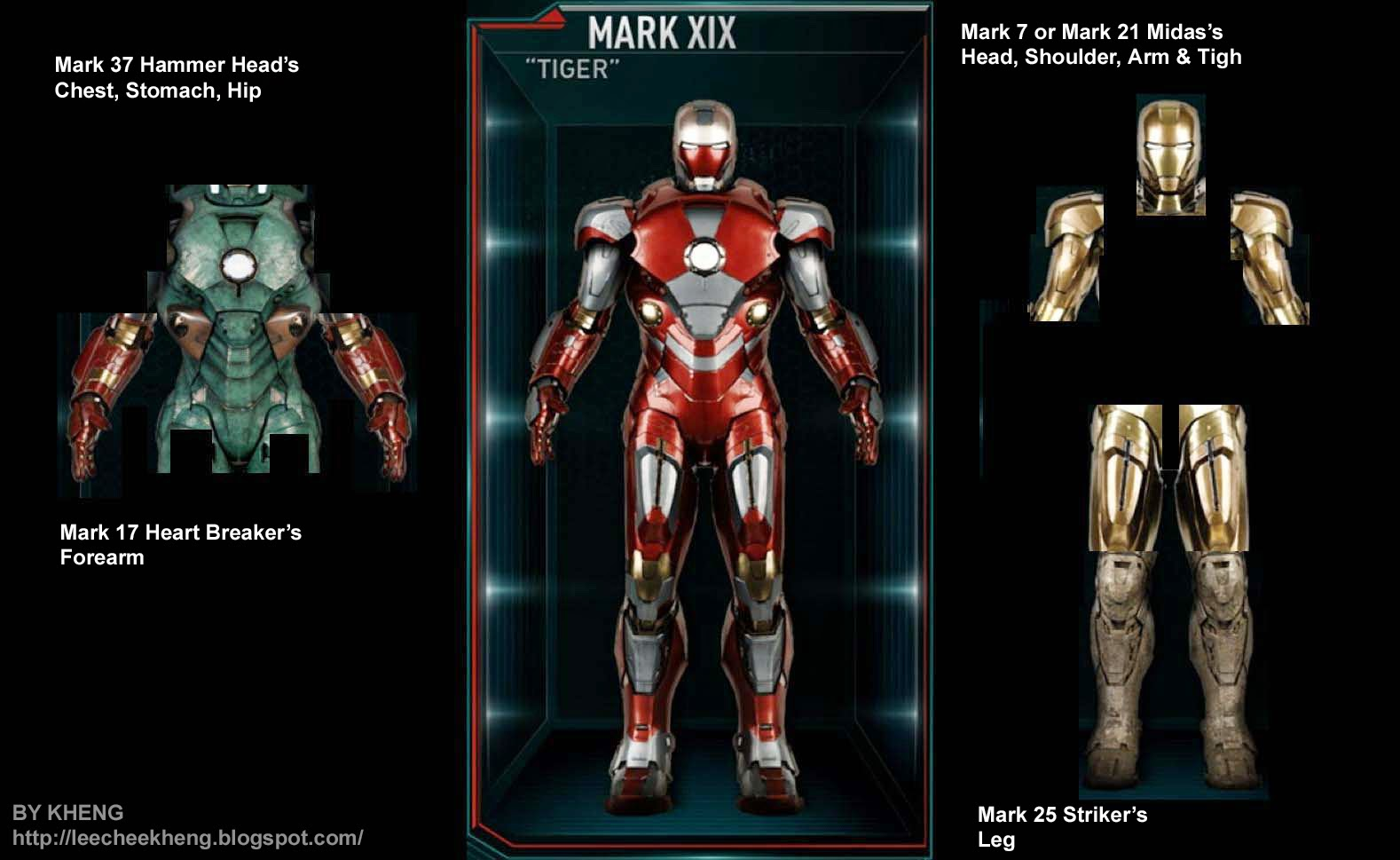 MY HOT TOYS COLLECTION U0026 PHOTOGRAPHY: Hot Toys Iron Man 3 Armor Details  Analysis U0026 Prediction For Coming Iron Man Release