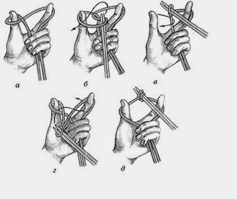 Вязание спицами как набирать
