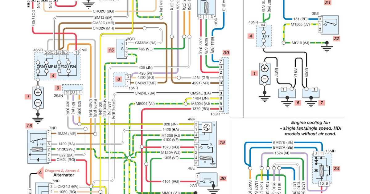 Your Wiring Diagrams Source  Peugeot 206 Pre  Post Heating  Engine Cooling Fan Wiring Diagrams