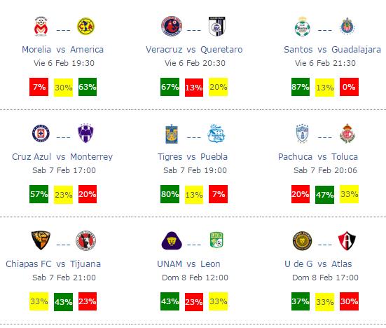 Preferente Asturias - Resultados de Fútbol