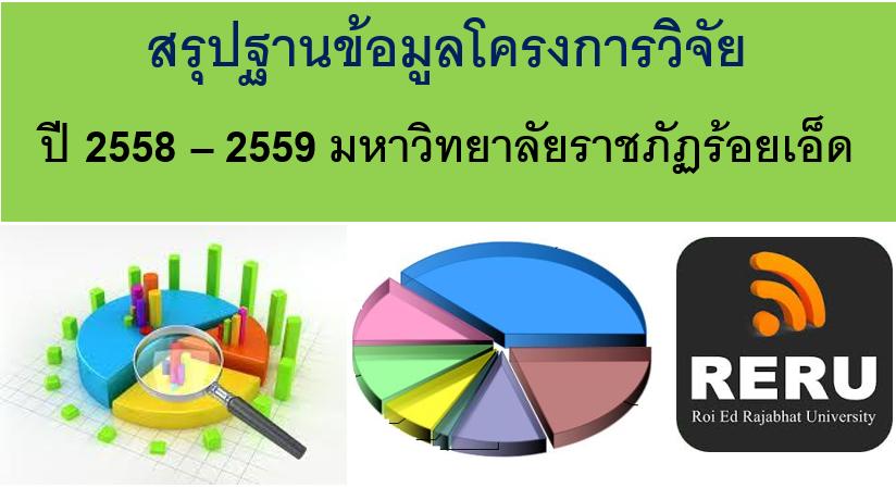 สรุปฐานข้อมูลโครงการวิจัย ปี 2558 -2559