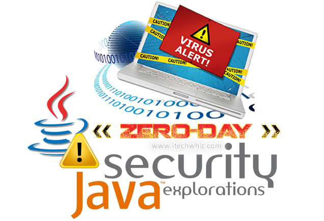 Disable Java to avoid Zero Day Exploit in Chrome, Firefox, IE, Safari