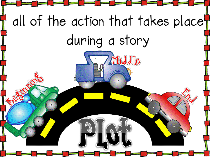 Elements Of Plot Review