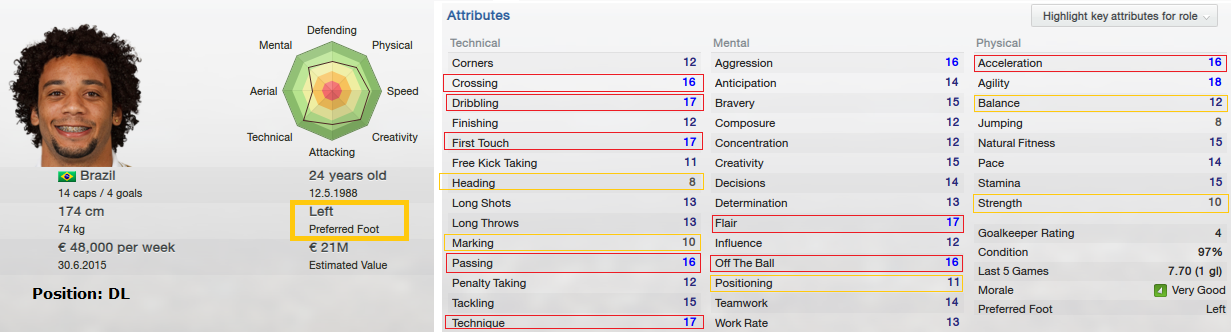 FM13 Marcelo strength and weaknesses