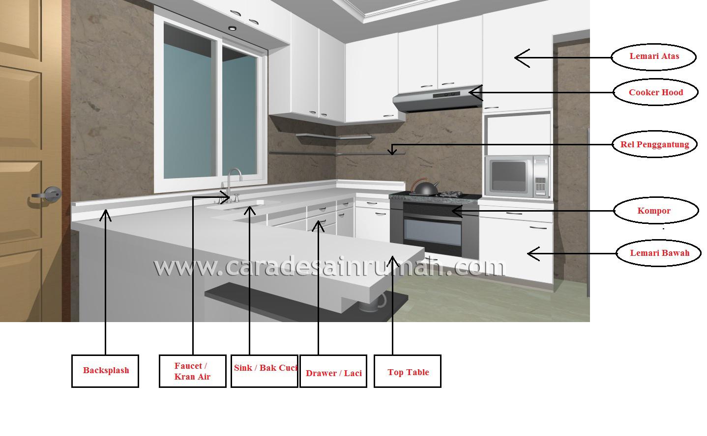 Contoh sebuah kitchen set