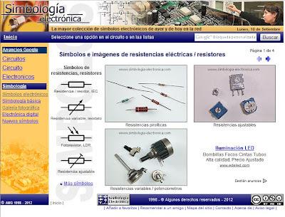 Página de imágenes de resistencias / resistores eléctricas
