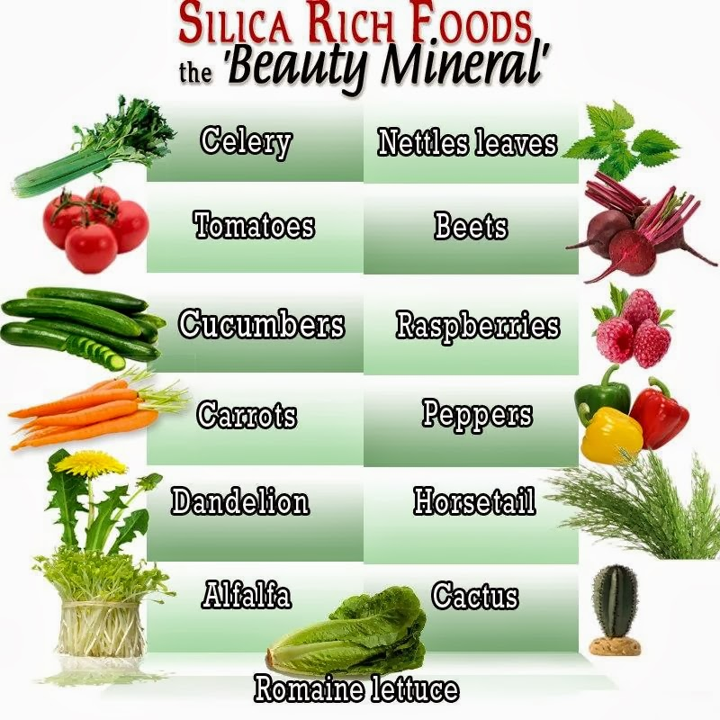 Niacin Food Sources Food Sources of Silica Include