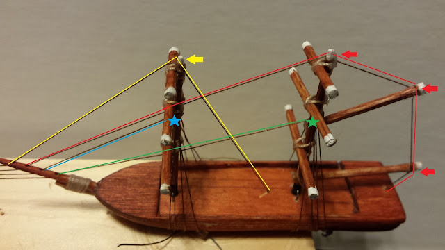 model ship rigging color coded