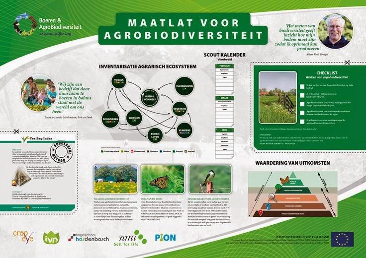 Wetenschappelijke Poster AgroBiodiversiteit NMI