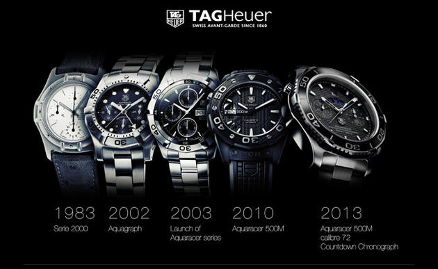 branded watches in india a symbol for the elite society