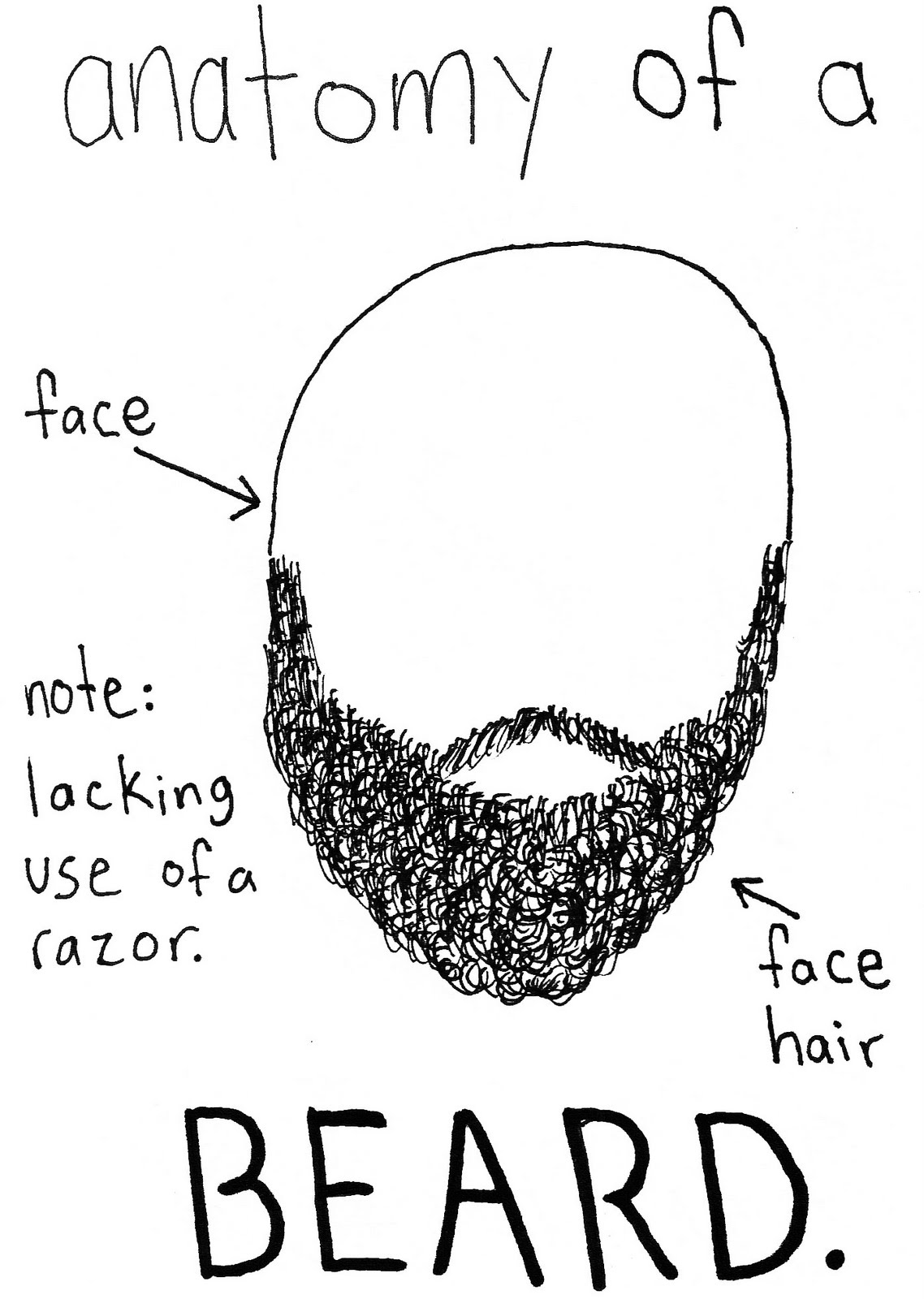 Summer Beard: The Zine: Freeeeedoooommmmmmm