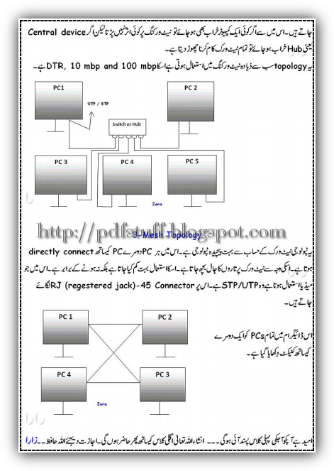 networking urdu tutorial