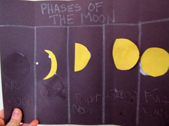Moon Phases For Kids In Order I cut out 5 phases of the moon