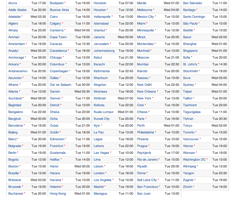Apple Ipad Event October 22 Timezones All Cites And