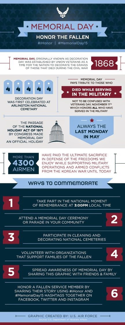 Memorial Day Infograph