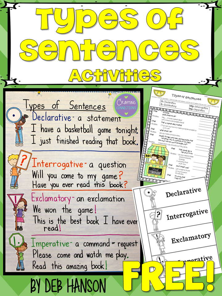 Crafting Connections Types of Sentences An Anchor Chart and FREE – 4 Types of Sentences Worksheet