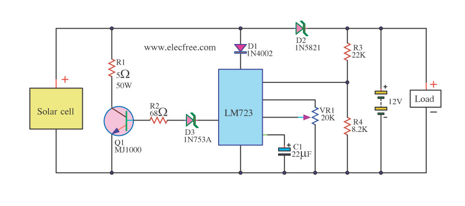 Open circuit and short circuit tests on single phase transformer Aim
