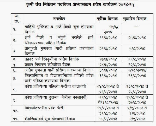 Mahaagree Admission Timetable 2014