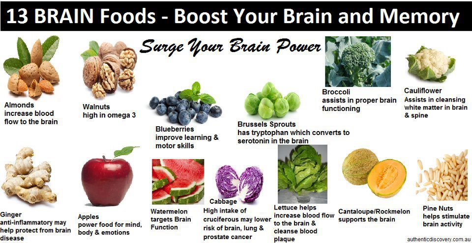 Natural Foods That Enhance Memory