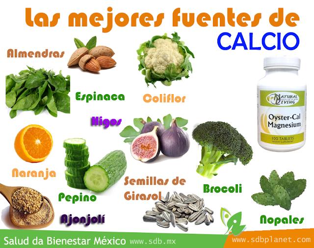 Dr christian cornejo las mejores fuentes de calcio - Alimentos ricos en calcio y hierro ...