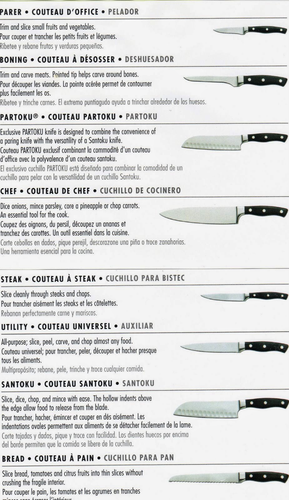 El budare del cega infograf as el cuchillo en cocina for Pdf de cocina