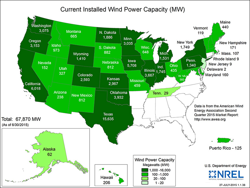 Installed wind power capacity in the U.S.