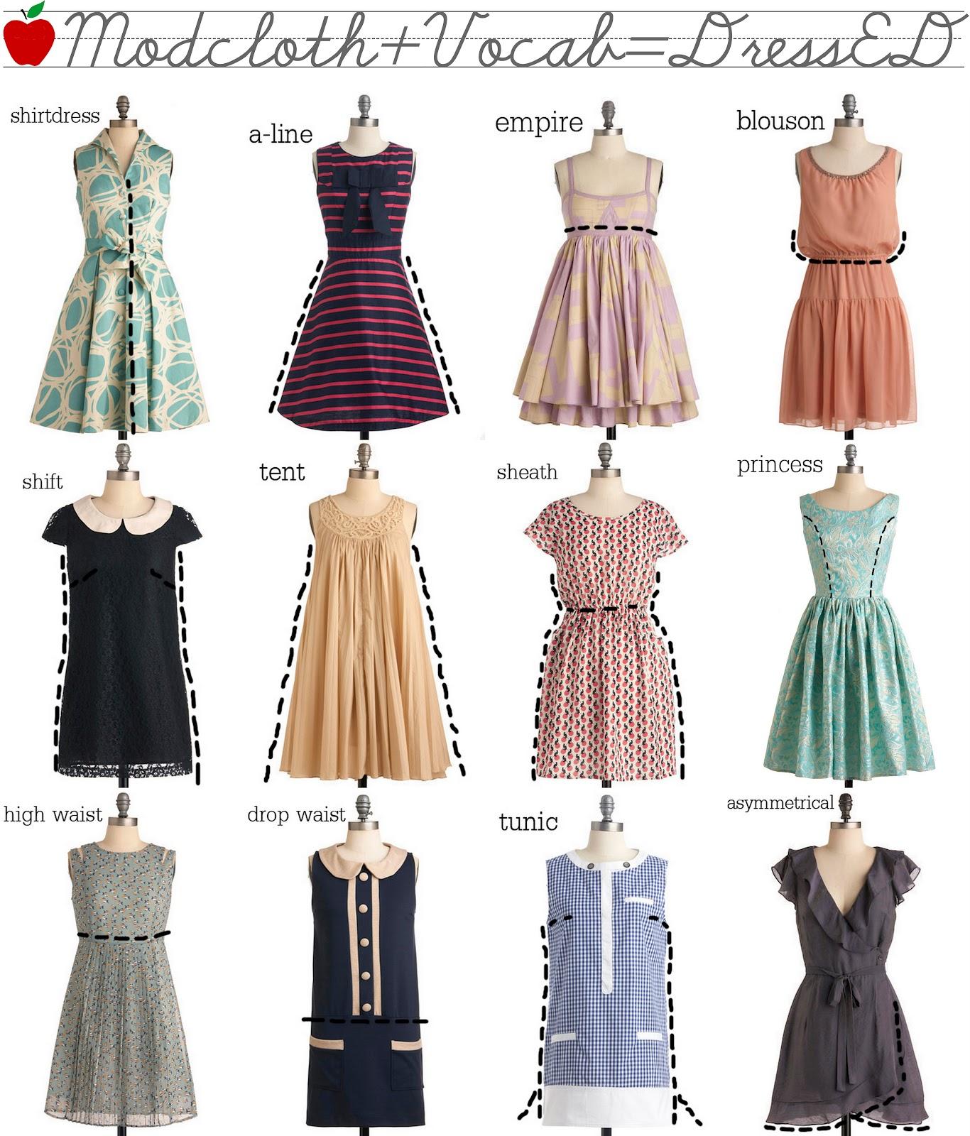 Фасоны платьев с