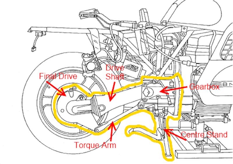 Improving K75s Rideability and Performance My BMW K75 Retro