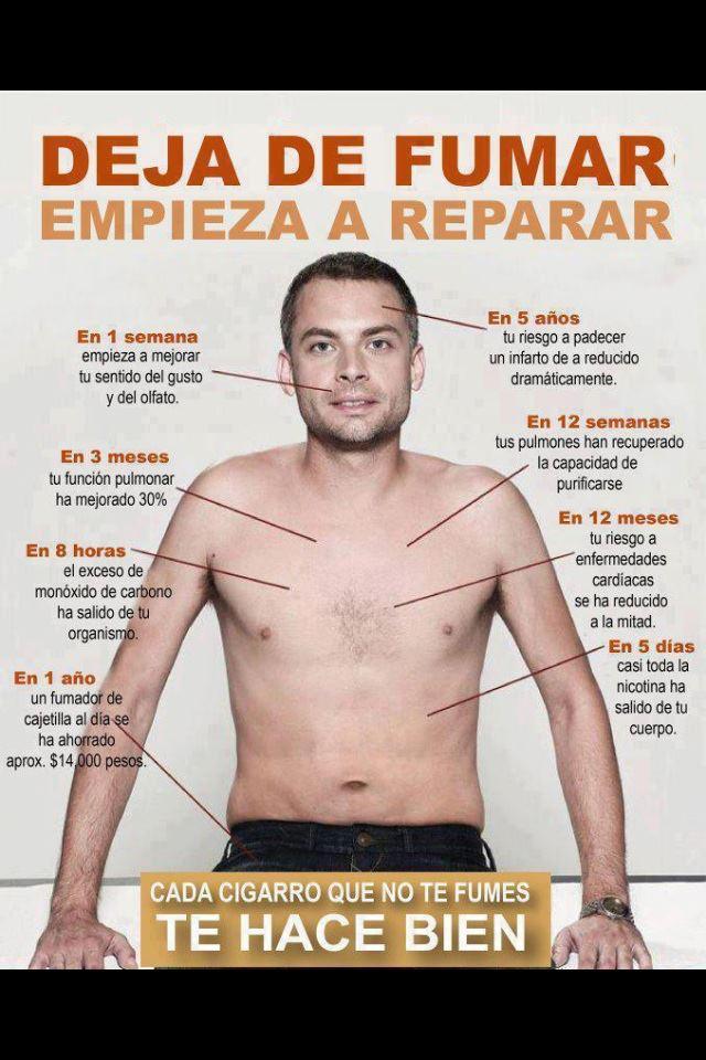 Que máses después de que dejarás a fumar