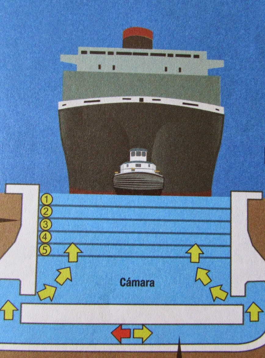 Figure showing comparison of ships that will be able to go through the new canal expansion.