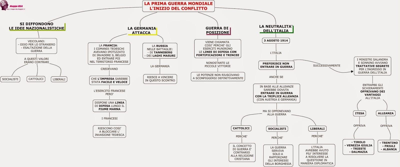 mappa schema dsa storia dislessia prima guerra mondiale medie superiori liceo