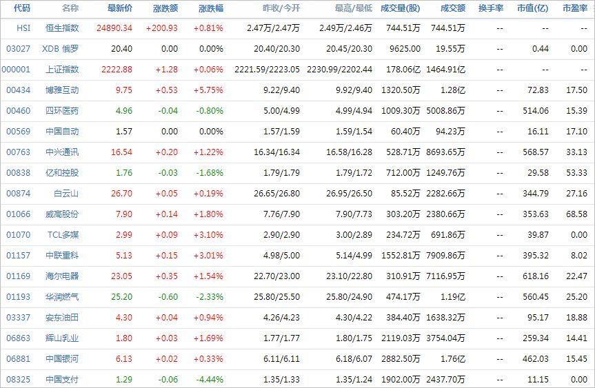 中国株コバンザメ投資ウォッチ銘柄watch20140813
