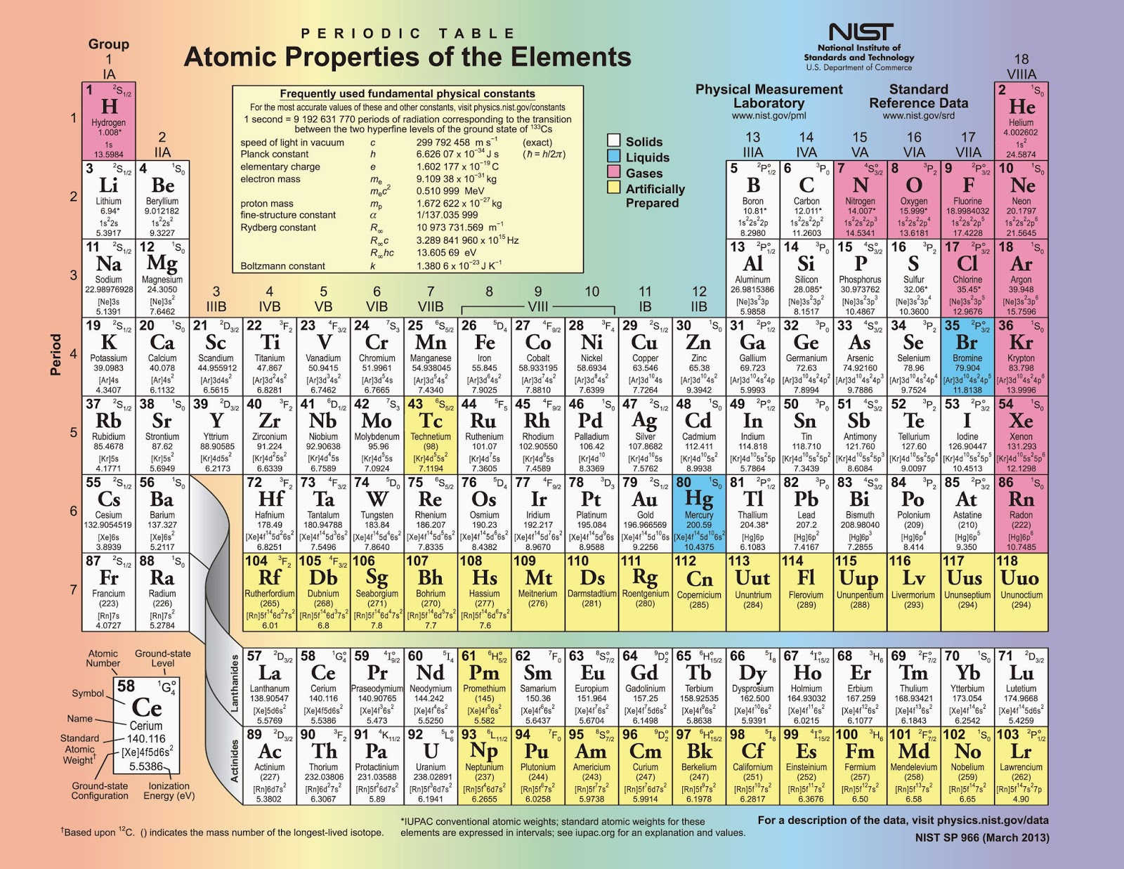 Cyanide periodic table gallery periodic table images periodic table uh choice image periodic table images uh periodic table gallery periodic table images cyanide gamestrikefo Image collections