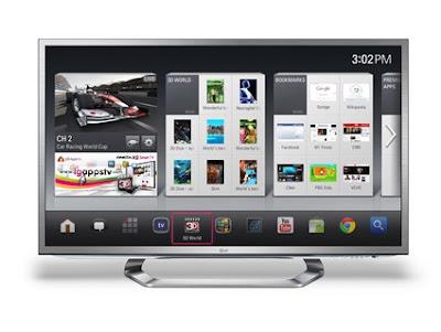 Телевизоры LG с поддержкои Google TV