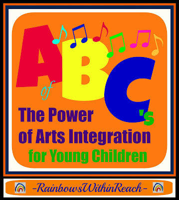 "photo of: ABCs of ""The Power of Arts Integration for Young Children"" via RainbowsWithinReach"