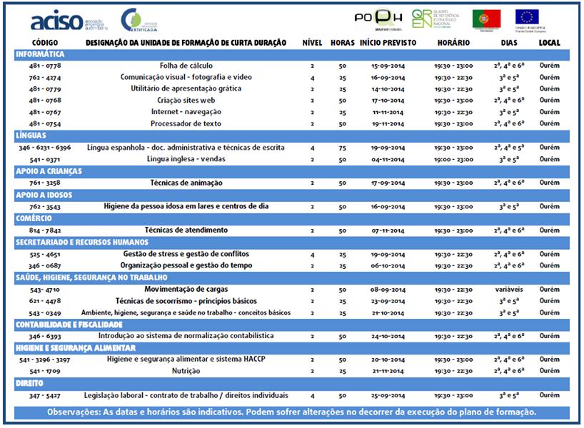 cursos co financiados em Ourém