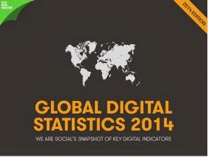 Statistics-global-internet