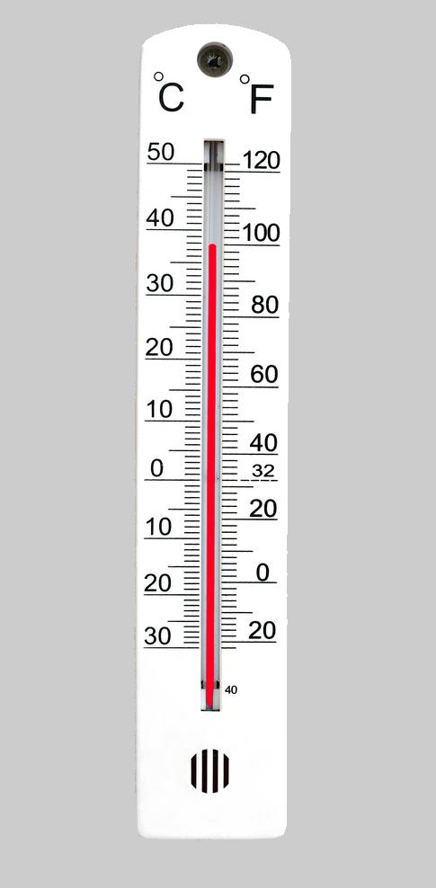 Room temperature thermometer best at room temperature